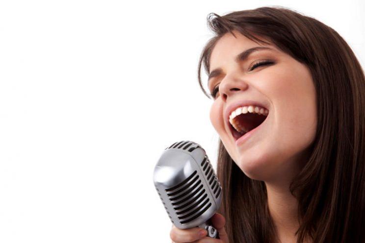 Arti Intonasi dan Intonasi Suara dalam Bermusik