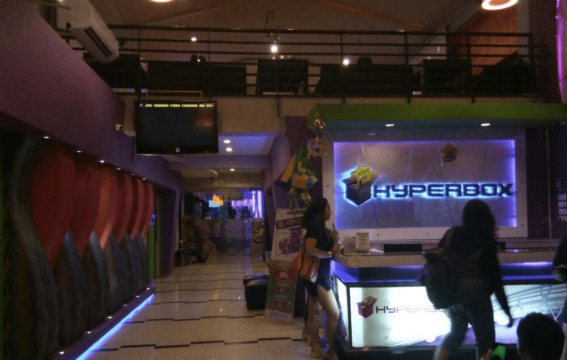hyperbox family